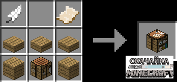 Мод From the Ground Up для Minecraft 1.10.2/1.9.4